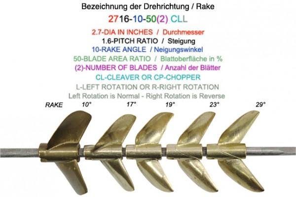 01 Bezeichnung der Drehrichtung / Rake